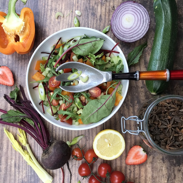 The Indful Cook Nutritional Balance - What is it?